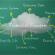 revenu passif, liberte financiere, élminer les dettes, gérer son argent, planifier, réduire les dépenses, investir