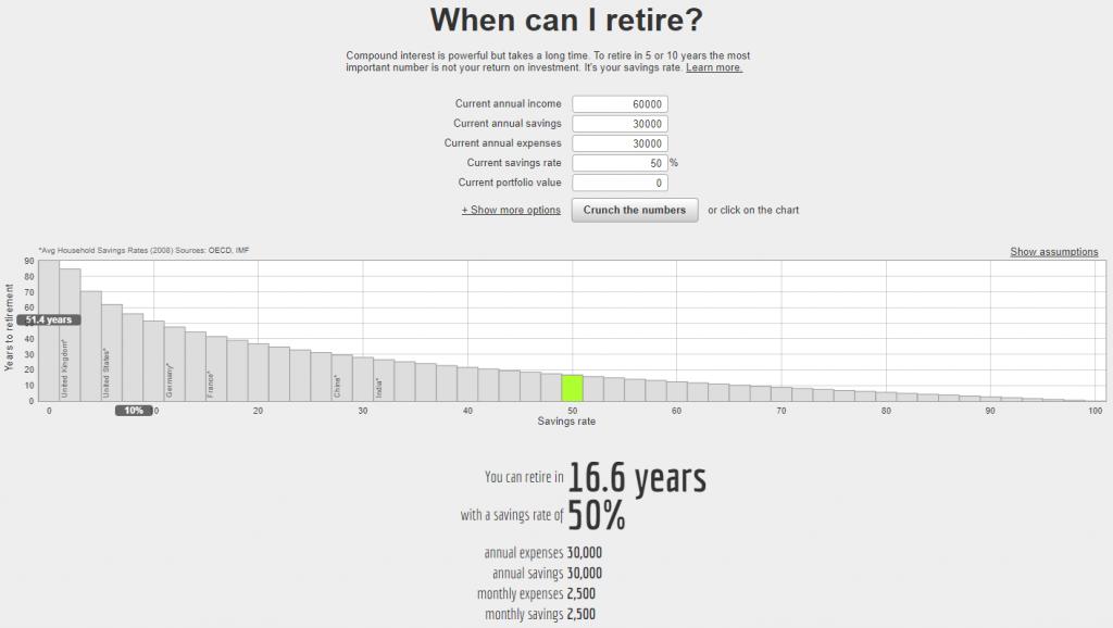 calculateur retraite anticipée