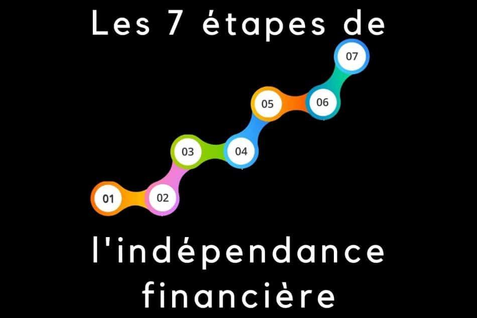 Les 7 étapes de l'indépendance financière