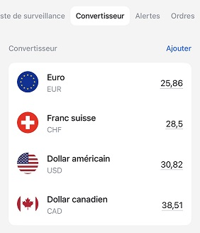 taux de change revolut